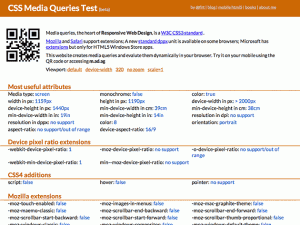 CSS Media Queries Test