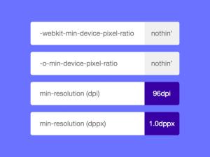 Device pixel density tests